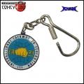 Брелок для ключей (ИТФ)